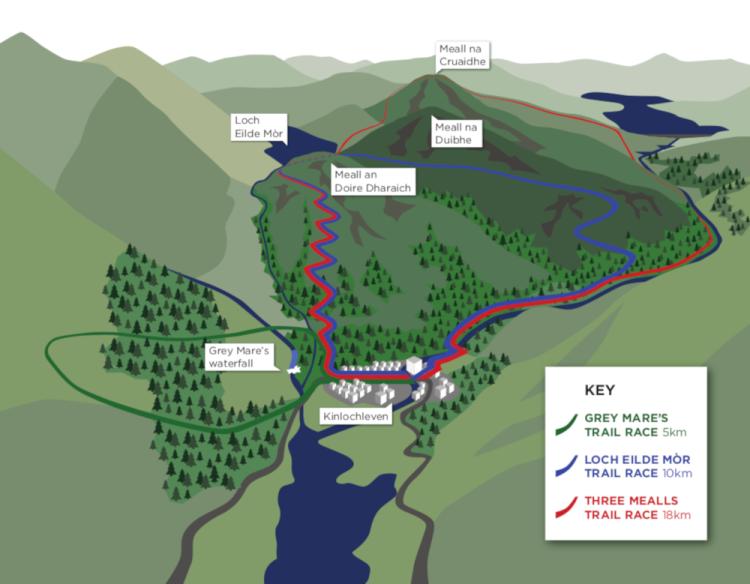 Skyline Scotland trail race map ©Skyline Scotland